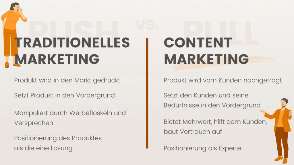 Eine Gegenüberstellung von Kriterien zwischen traditionellem Marketing und Content Marketing